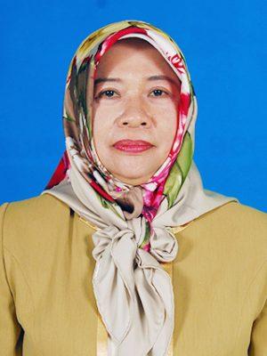 HJ. Sarwiningsih Setiyowati, S.Pd.,M.Pd.